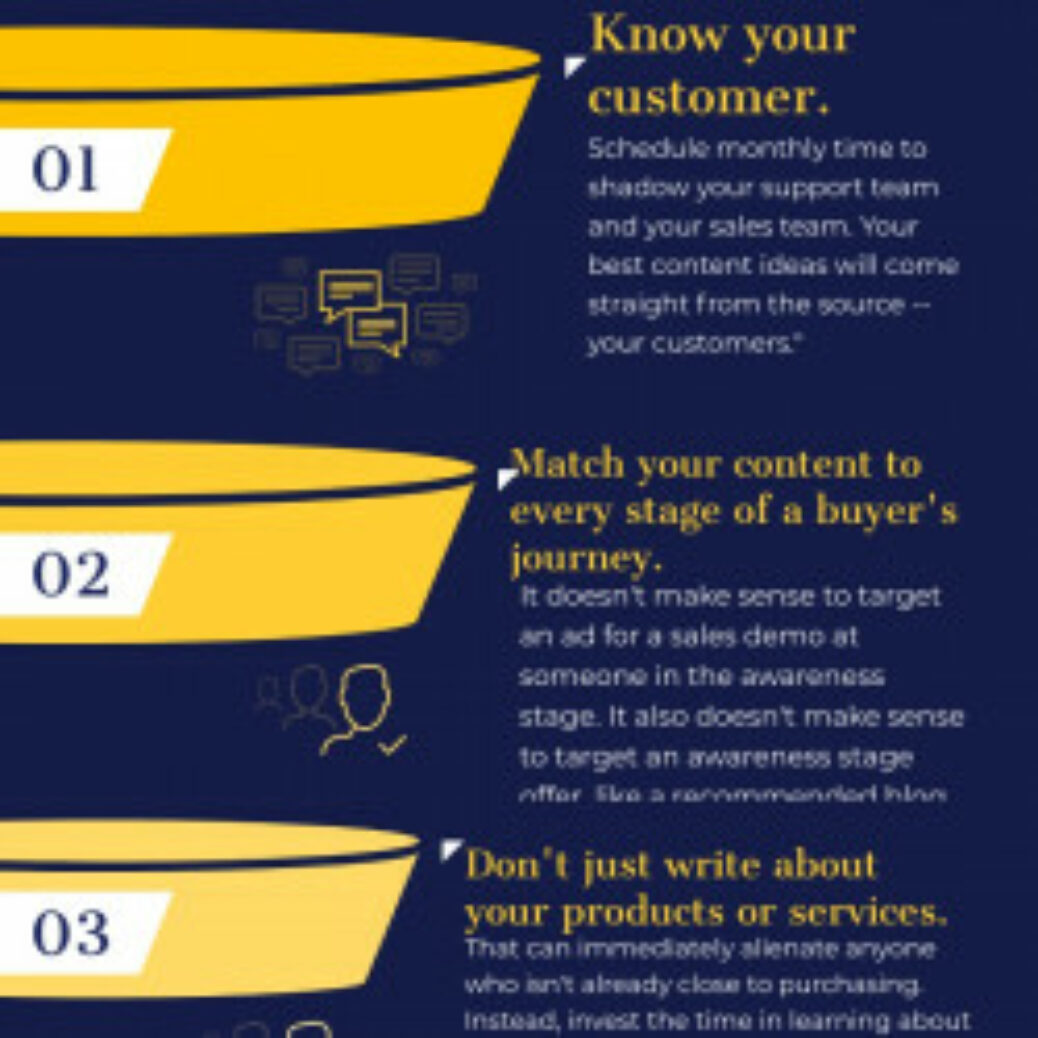 Grow and develop your brand name